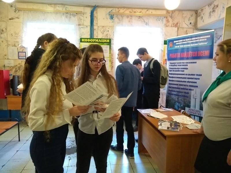 Ярмарка учебных мест в Селивановском районе «Выпускник-2019»